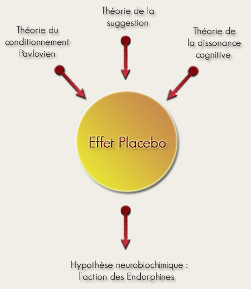 http://leffet.placebo.free.fr/partie_2.jpg